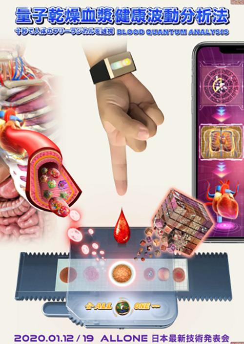 量子乾燥血漿健康波動分析法